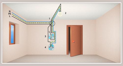 Светильник или группу светильников можно включать при помощи только одного выключателя так, как это показано на...